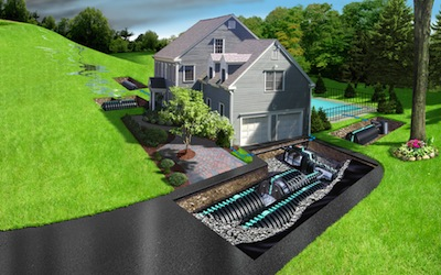 Cultec Residential Drainage System