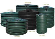 Rainwater Collection and Harvesting
